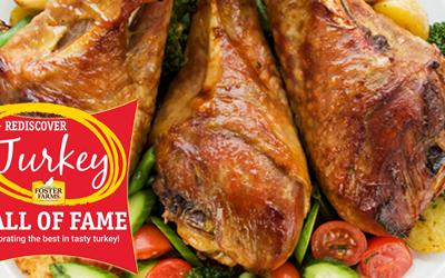 turkey roasting time